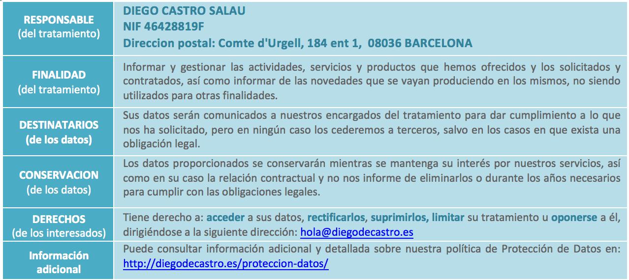 GDPR DIEGO DE CASTRO
